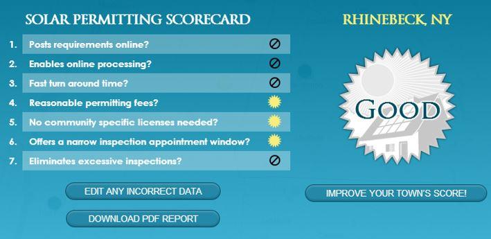 Find Your Solar Permitting Scorecard