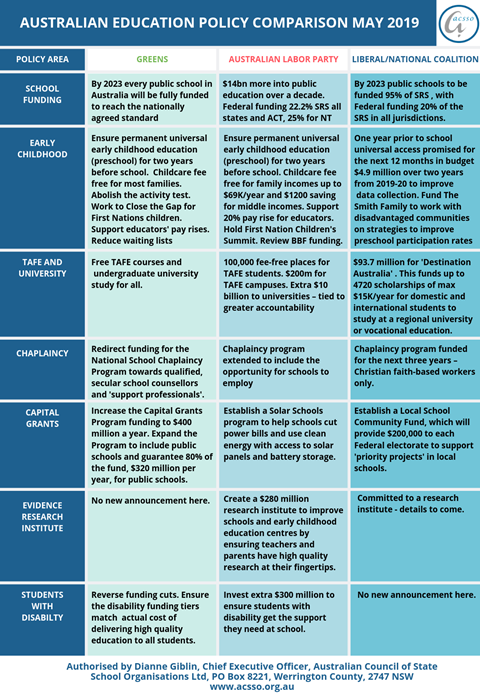 Comparison table download