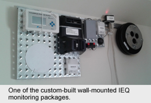 A custom built IEQ monitoring package