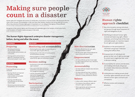 Human Rights Commission earthquake monitoring poster