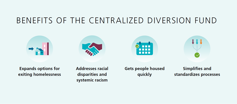 Benefits of the Centralized Diversion Fund