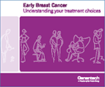 Early Breast Cancer Guide