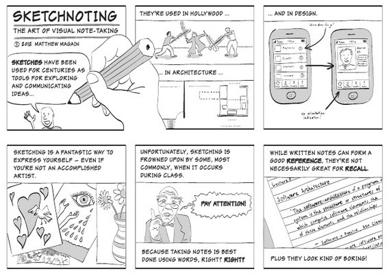A short comic about sketchnoting