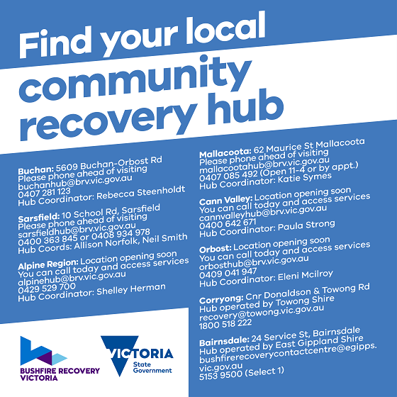 find your local community recovery hub
