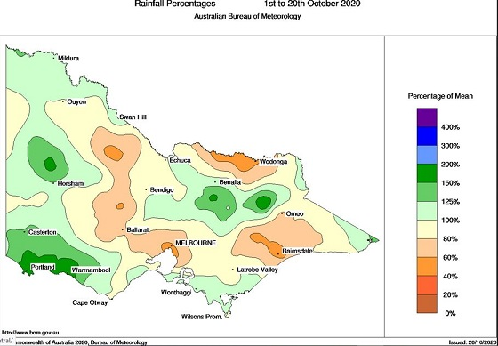 October rainfall % of mean for Victoria. Rainfall ranges are obove 100 per cent in the wimmera and North East hills.