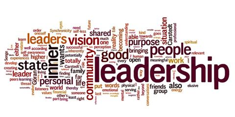 A Word Cloud with leadership and related words