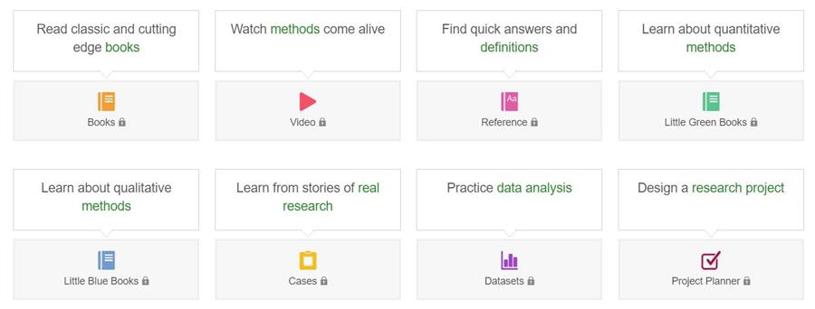 Sage Research Methods features