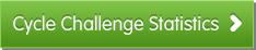 Cycle Challenge Statistics