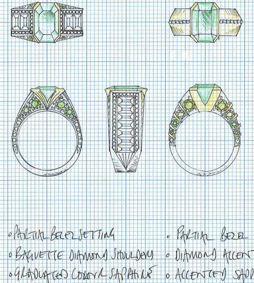 Bespoke Jewellery Design by Alice Herald