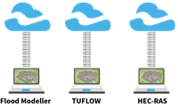 Webinar: Realising the benefits of cloud computing