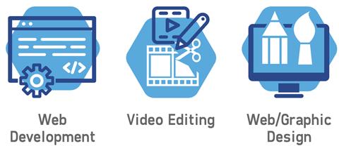 Web Development, Video Editing, Web/Graphic Design